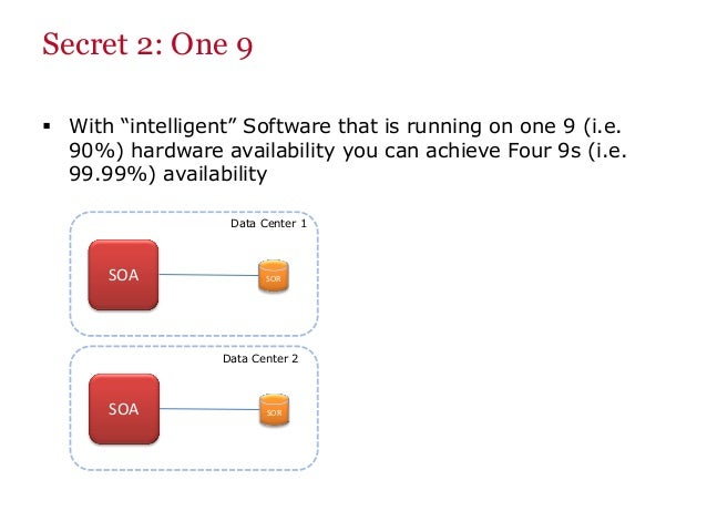 7 Secrets of Wells Fargo SOA platform's high availability