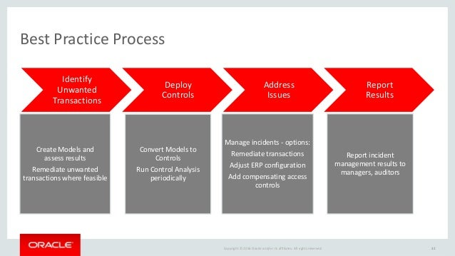 #OOW16 - • Implement the Best Practice for Oracle Fusion Advanced Fin…