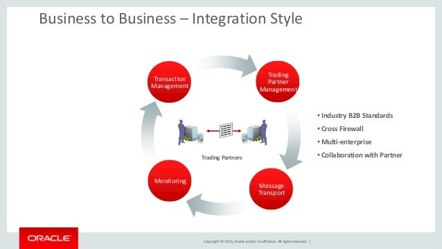 Oow15 Oracle E Business Suite Integration Best Practices