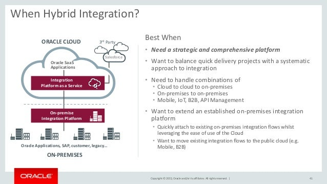 OOW15 - Oracle E-Business Suite Integration Best Practices