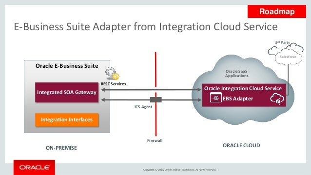 oracle integrated cloud service - Consultech.us