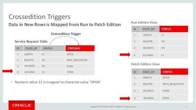 Oracle id trigger