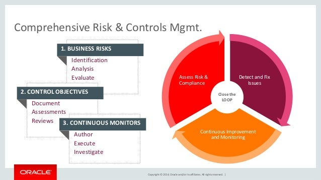 an overview of the different areas in risk management Risk management in hospitals identifying areas of high risk in the hospital 7) development of an incident report form to meet the contemporary needs.