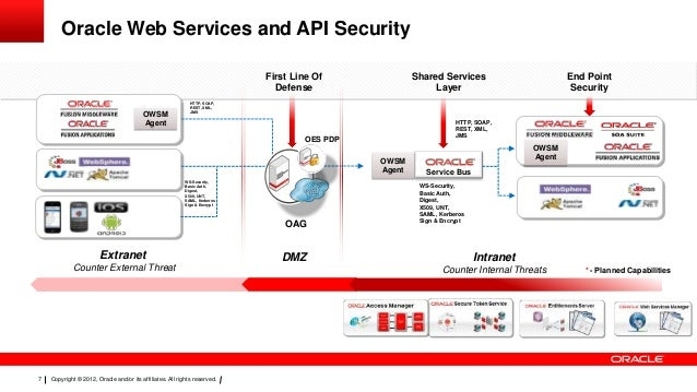 Con8817 api management - enable your infrastructure for