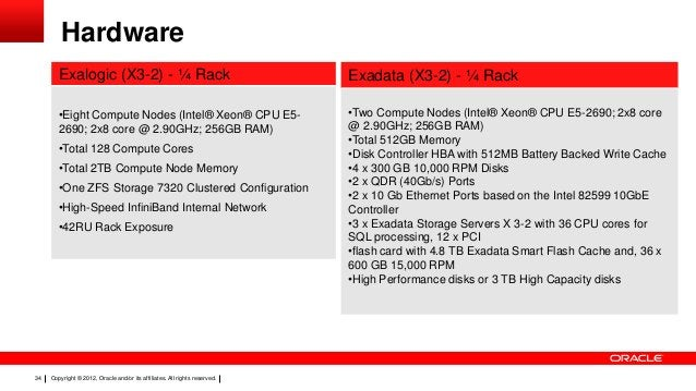 Hardware Exalogic (X3-2) - ¼ Rack  Exadata (X3-2) - ¼ Rack  •Eight Compute Nodes (Intel® Xeon® CPU E52690; 2x8 core @ 2.90...
