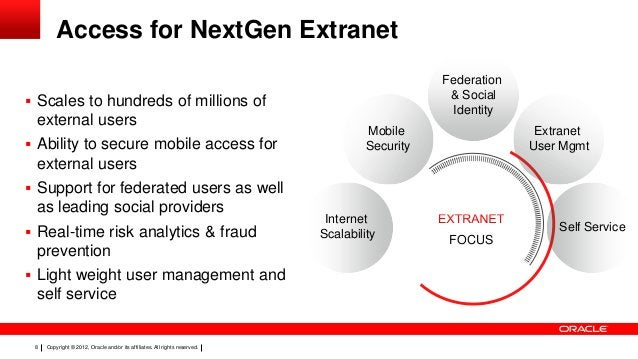 Access for NextGen Extranet Federation & Social Identity   Scales to hundreds of millions of  external users  Ability to...