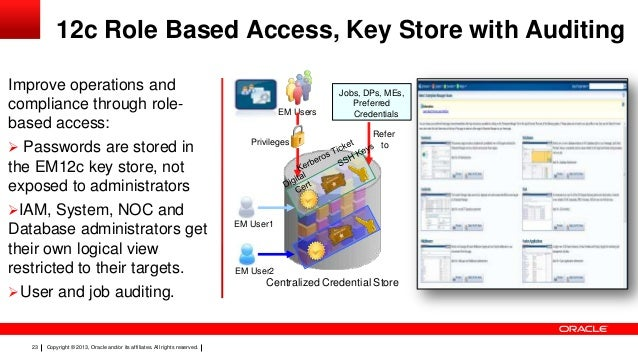 Con9573 managing the oim platform with oracle enterprise manager