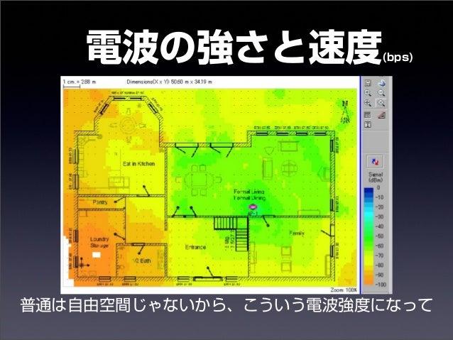 電波の強さと速度(bps)  普通は自由空間じゃないから、こういう電波強度になって  14年10月30日木曜日