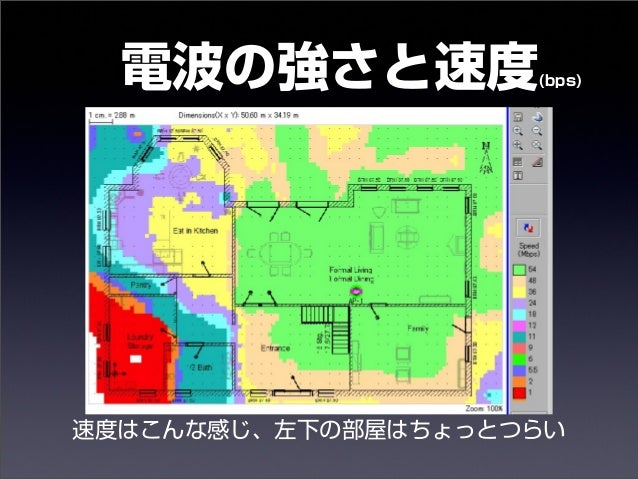 電波の強さと速度(bps)  速度はこんな感じ、左下の部屋はちょっとつらい  14年10月30日木曜日