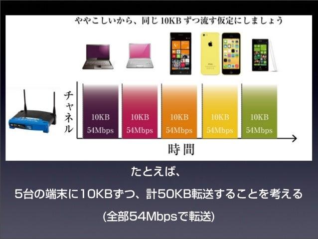 たとえば、  5台の端末に10KBずつ、計50KB転送することを考える  (全部54Mbpsで転送)  14年10月30日木曜日