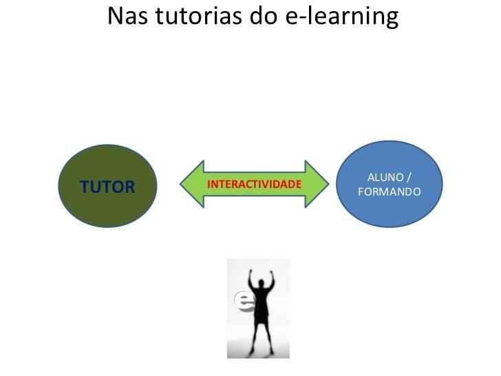 Nas tutorias do e-learning                             ALUNO /TUTOR     INTERACTIVIDADE                            FORMANDO