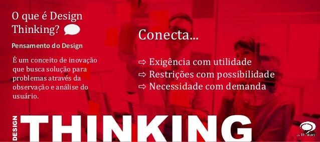Conceito Design Thinking Slide 3
