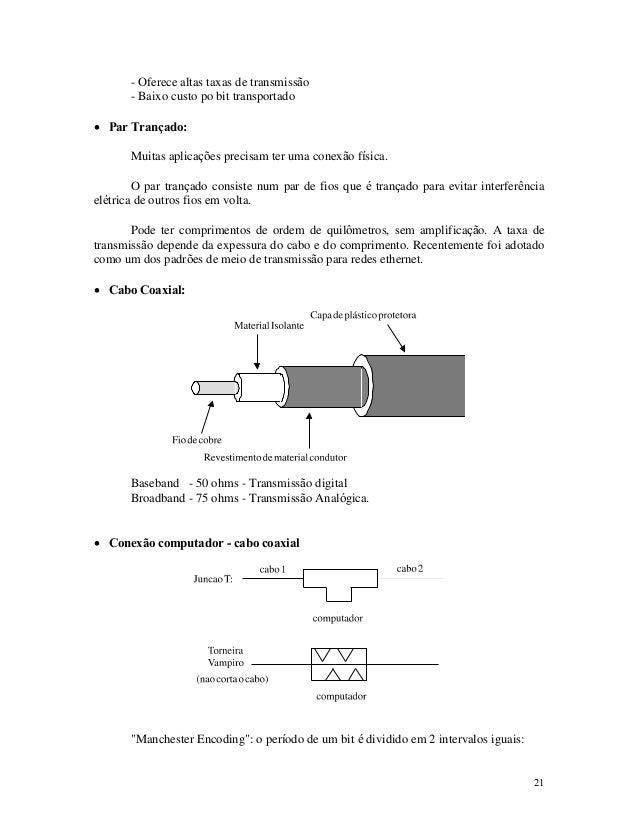 Conceitos de rede transmisso 21 ccuart Choice Image
