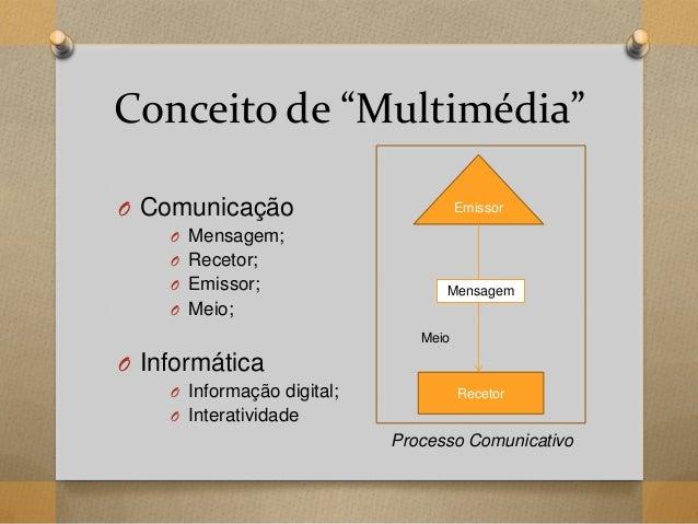 """Conceito de """"Multimédia"""" O Comunicação O Mensagem; O Recetor; O Emissor; O Meio; O Informática O Informação digital; O Int..."""