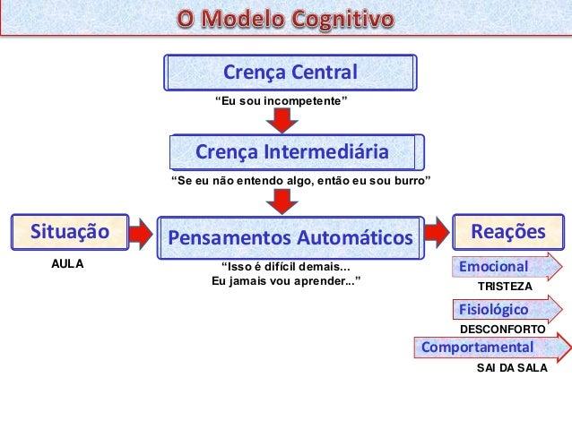 • Crenças centrais inarticuladas influenciam a percepção da situação. • O terapeuta deve aprender a conceituar as dificuld...