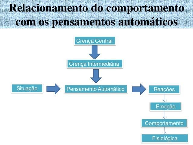 • Uma conceituação cognitiva correta auxilia em determinar quais as principais caminhos e como percorrer. • As hipóteses l...
