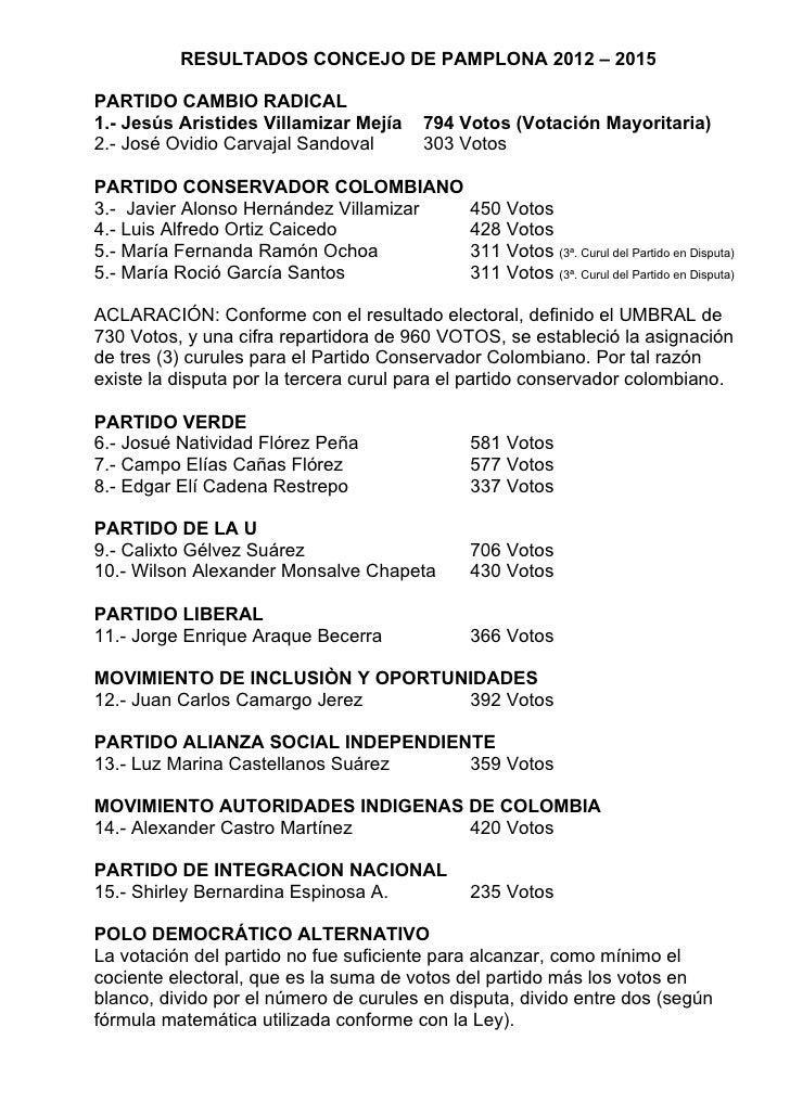 Así está Elección Concejo de Pamplona 2012-2015. Restan escrutinios que ratificarán las curules.