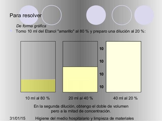 """31/01/15 Higiene del medio hospitalario y limpieza de materiales Para resolver  Tomo 10 ml del Etanol """"amarillo"""" al 80 % ..."""