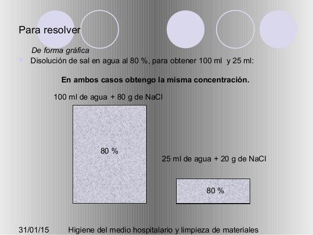 31/01/15 Higiene del medio hospitalario y limpieza de materiales Para resolver  Disolución de sal en agua al 80 %, para o...
