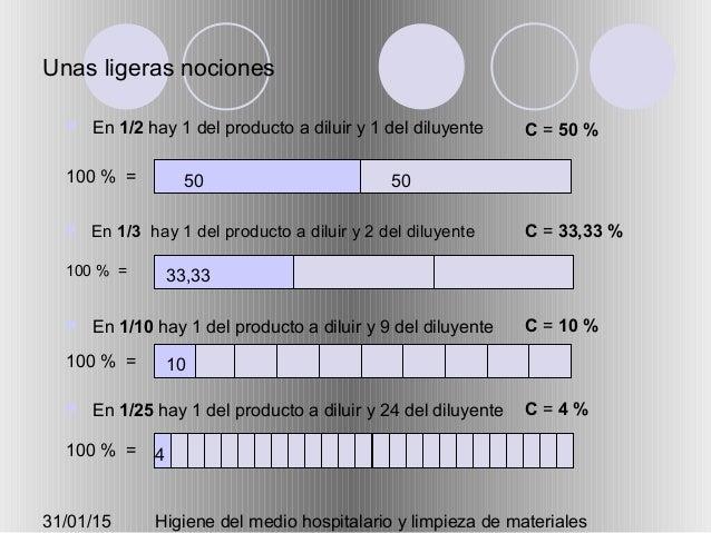 31/01/15 Higiene del medio hospitalario y limpieza de materiales Unas ligeras nociones  En 1/2 hay 1 del producto a dilui...