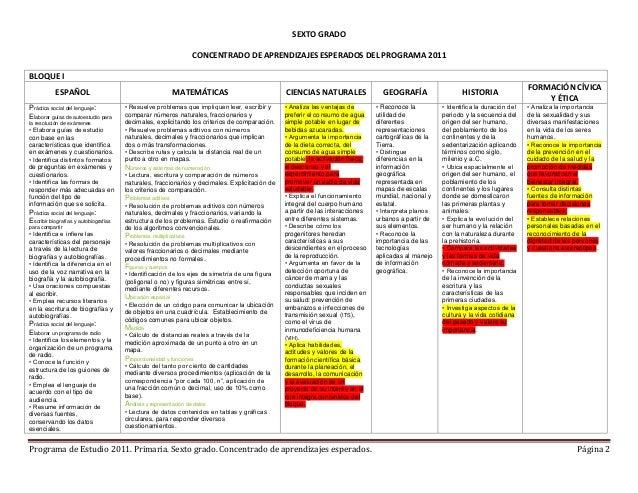 programa de estudio 2011 segundo grado primaria pdf