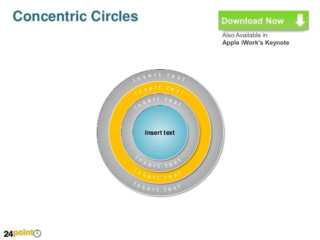 Concentric circles advanced editable powerpoint slides