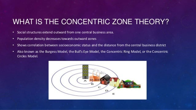 Concentric zone theory