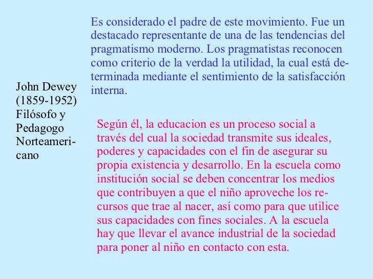 John Dewey (1859-1952) Filósofo y Pedagogo Norteameri-cano  Es considerado el padre de este movimiento. Fue un destacado r...