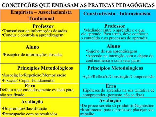 Concepções e praticas na alfabetização e letramento 9