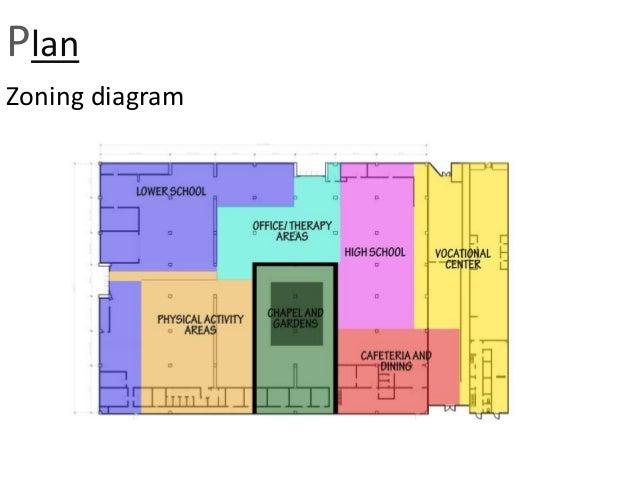 Zoning diagram interior design 28 images zoning diagram interior zoning ccuart Image collections