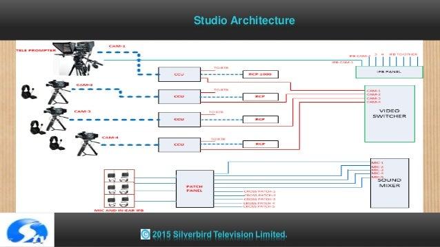 broadcast tv station concept 9 638?cb=1426489373 broadcast tv station concept radio broadcast studio wiring diagram at soozxer.org