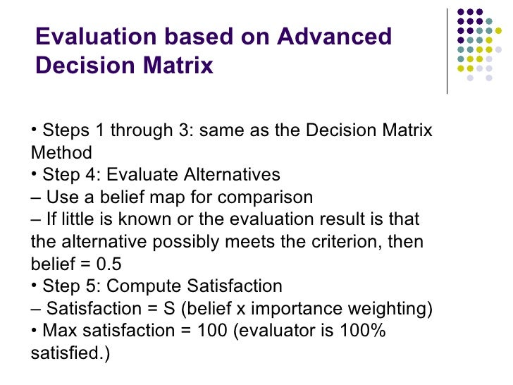an analysis of the concept of decision making in manager career Decision making under risk is presented in the context of decision analysis using different decision criteria for public and private decisions based on decision criteria, type, and quality.