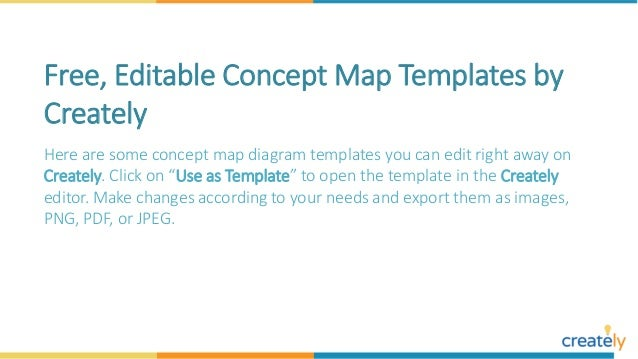 concept map templates by creately