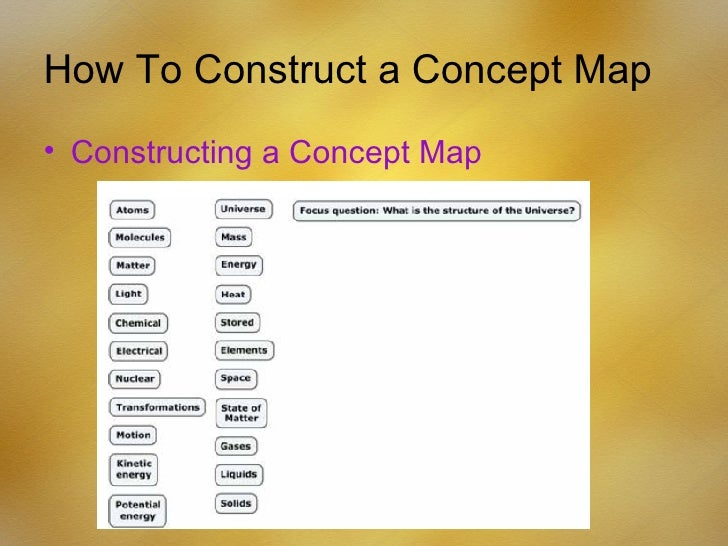 How To Construct A Concept Map.Concept Maps