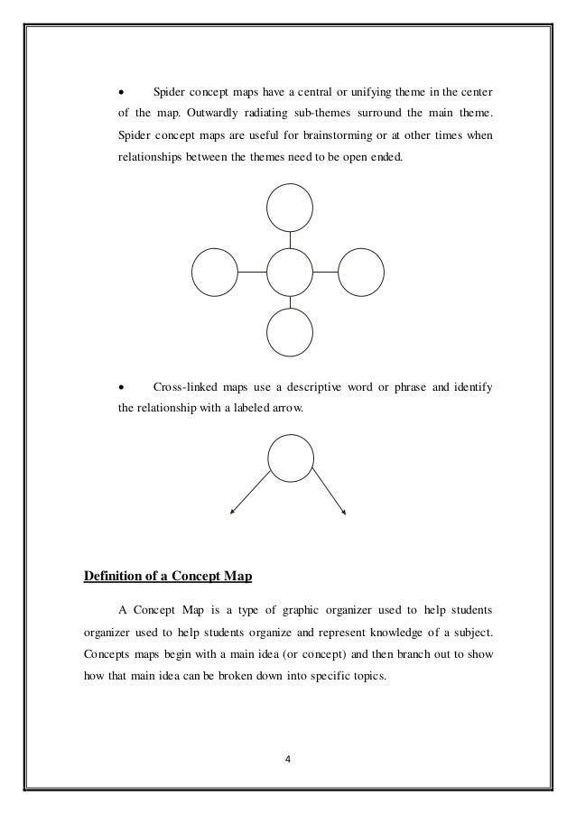 Concept mapping simulation gradation 4 ibookread Read Online