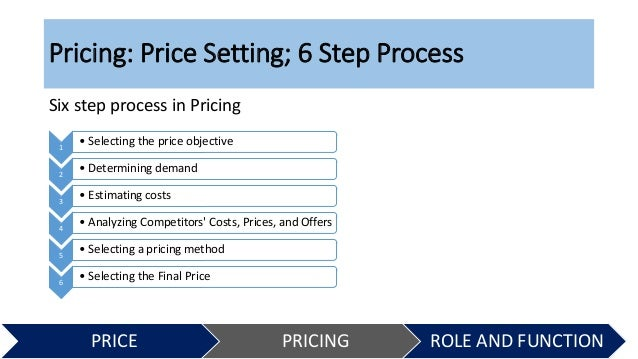 setting product or service prices This setting prices in a service firm guide discusses costing and setting prices of services to assure that each job earns a reasonable profit.