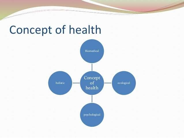 Concept of Health • Biomedical concept • Ecological concept • Psychosocial concept • Holistic concept