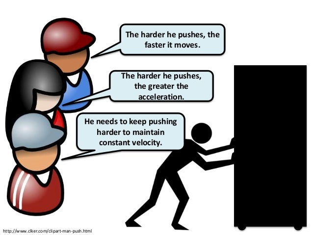 The harder he pushes, thefaster it moves.The harder hepushes, the greater theacceleration.He needs to keep pushingharder t...