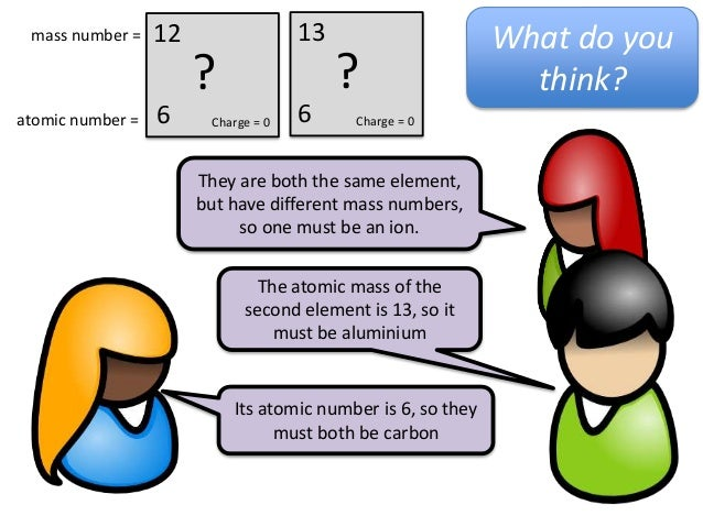 Its atomic number is 6, so theymust both be carbonThe atomic mass of thesecond element is 13, so itmust be aluminiumThey a...