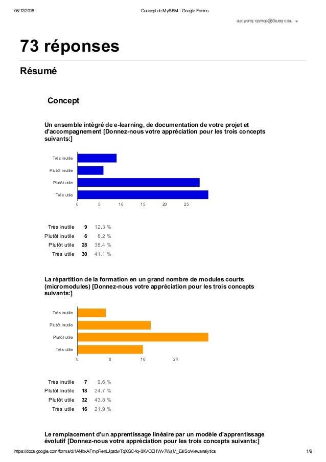 08/12/2016 ConceptdeMySBMGoogleForms https://docs.google.com/forms/d/1ANbxAFmpRenLJpzdwTqXGC4q8XVOEHWv7WsM_EslSo/vi...