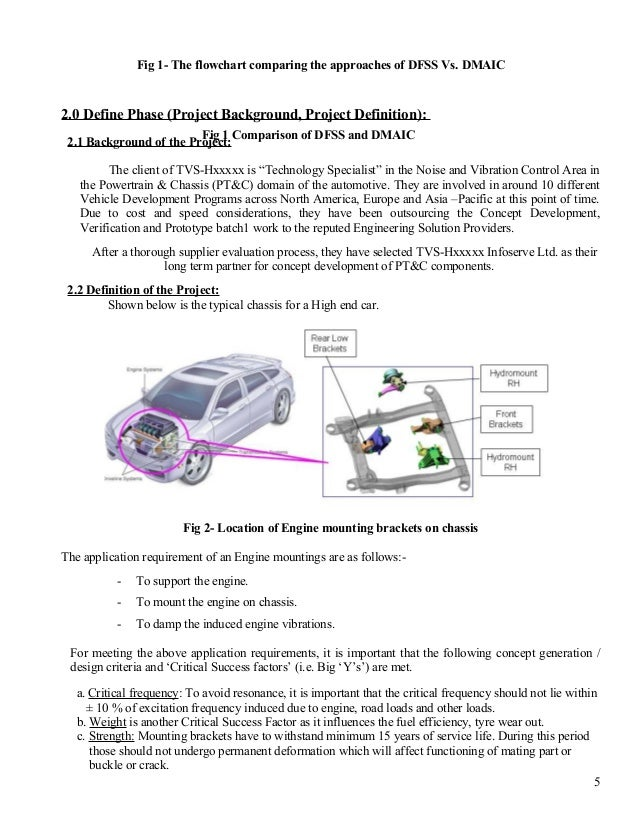 Concept development using Optimization, DFM & CAE - In DFSS Way