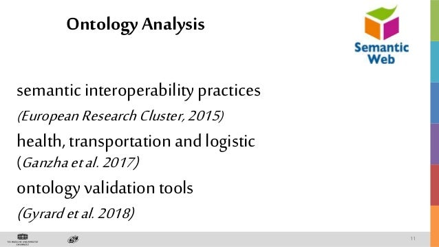 Ontology Analysis semantic interoperabilitypractices (EuropeanResearchCluster,2015) health,transportation and logistic (Ga...