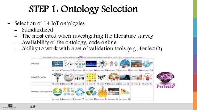 STEP 1: Ontology Selection • Selection of 14 IoT ontologies ̶ Standardized ̶ The most cited when investigating the literat...