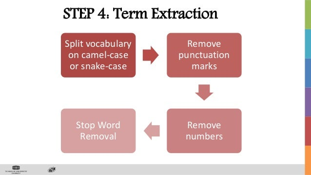 STEP 4: Term Extraction Split vocabulary on camel-case or snake-case Remove punctuation marks Remove numbers Stop Word Rem...