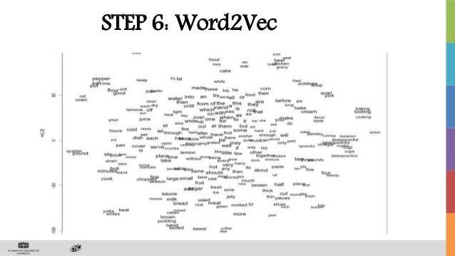 STEP 6: Word2Vec