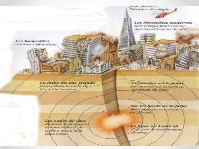 PLAN DE TRAVAIL Introduction Le séisme 1-Définition du séismes 2-Origines des séismes 3-Zones de sismicité (Critères de cl...