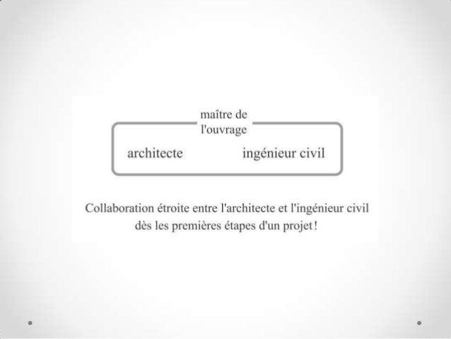 Conception parasismique for Conception architecturale definition