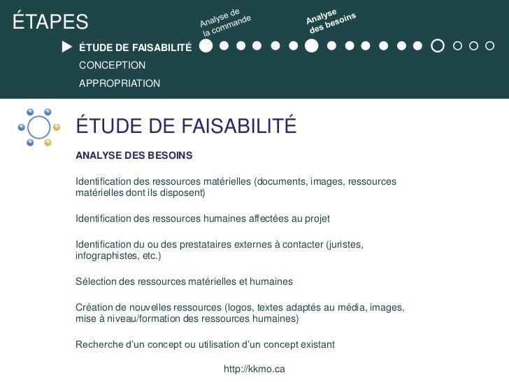 Conception projet web for Etude de conception