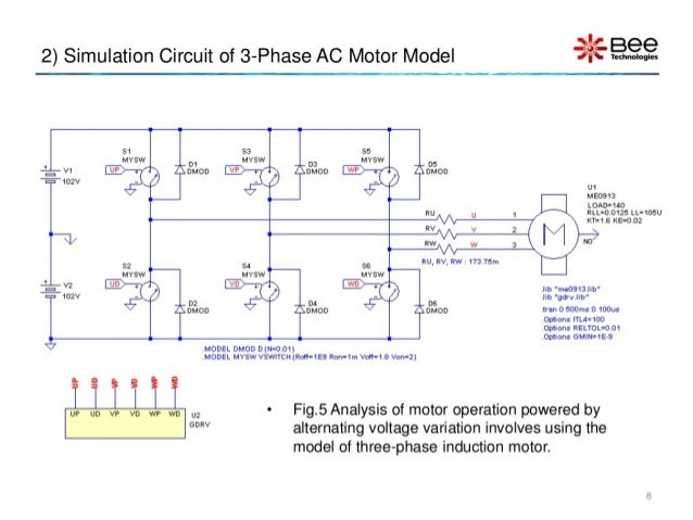 Concept kit: 3-Phase AC Motor Drive Simulation (LTspice Version)
