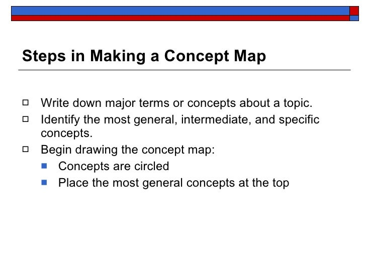 curriculum design 9 steps in making a concept map - Concept Map Making